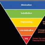 Aspasa-Traffic-management-model